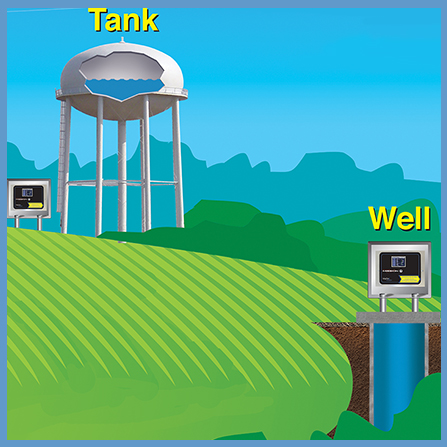 Tank and Well